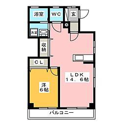 ファルマ・マスイ[2階]の間取り