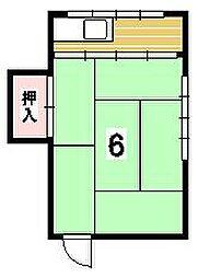 元田中駅 1.7万円
