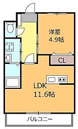 花畑駅 6.4万円