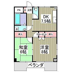 ビューハイツNo10[2階]の間取り