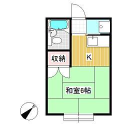 城下駅 1.7万円