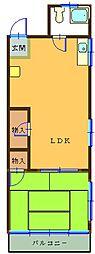 第2川島ビル[39号室]の間取り