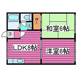 北海道札幌市北区篠路三条8丁目の賃貸アパートの間取り