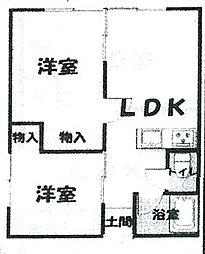リバーサイド天川A 1階2LDKの間取り