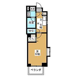 船橋駅 7.6万円