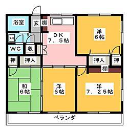 東久留米駅 7.9万円