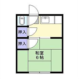 大岡山駅 3.7万円
