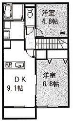 ビアンキ花崎A棟[103号室]の間取り