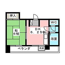 両国駅 6.5万円