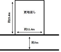 バス ****駅 バス 昭和町下車 徒歩3分