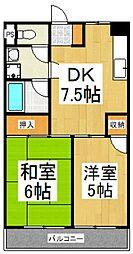 セジュール・ド・ミワ弐番館[2階]の間取り
