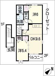 Avanzato I棟[2階]の間取り