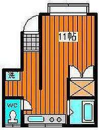 ハウジング大町68[1-6号室]の間取り
