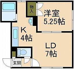 北海道小樽市祝津3丁目の賃貸アパートの間取り