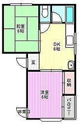 コーポ山岡[2階]の間取り