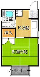 千葉県松戸市古ケ崎の賃貸アパートの間取り