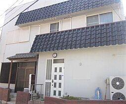 埼玉県さいたま市岩槻区大字小溝の賃貸アパートの外観