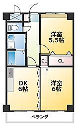 ASK21 2階2DKの間取り