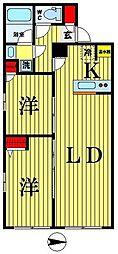 コンポジット錦糸町 4階2LDKの間取り