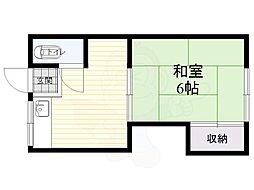 中村荘(八広)