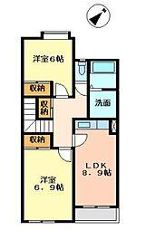 JR鹿児島本線 遠賀川駅 徒歩19分の賃貸アパート 1階2LDKの間取り