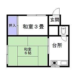 野口荘[2階]の間取り