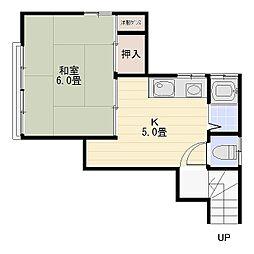 遠藤アパート[201号室]の間取り