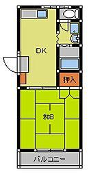コートビレッジI[2階]の間取り