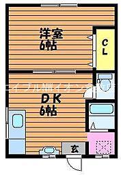 岡山県倉敷市二子の賃貸アパートの間取り