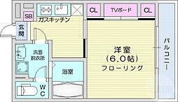 宮城野原駅 5.4万円