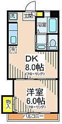 東京都世田谷区粕谷4丁目の賃貸マンションの間取り