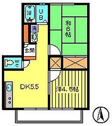 アーバンホームホリエ[2階]の間取り
