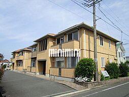 マストタウン神田E・W[1階]の外観