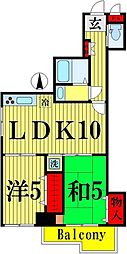 北千住駅 14.5万円