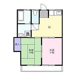 ファミール杉戸[1階]の間取り