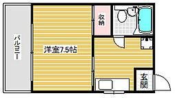 大倉山駅 4.0万円