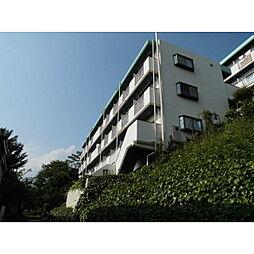 ヴィラ松沢B[103号室]の外観