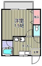 グリーンサイドSEKIGUCHI[103号室]の間取り