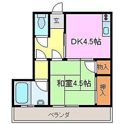 稲原ハイツ[301号室]の間取り