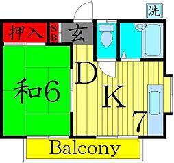 東京都葛飾区小菅2丁目の賃貸アパートの間取り