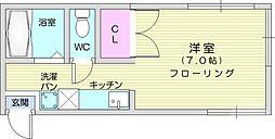 薬師堂駅 3.0万円