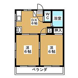 市川駅 8.7万円