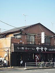 神奈川県川崎市幸区神明町2丁目の賃貸アパートの外観
