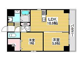 堺駅 9.0万円