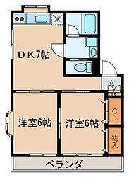 西武池袋線 東久留米駅 徒歩7分の賃貸アパート 1階2DKの間取り