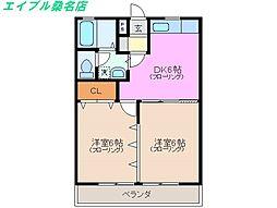 コーキア額田[2階]の間取り