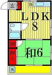 SAKURA−A[303号室]の間取り