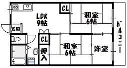 大阪府大阪市生野区中川2丁目の賃貸マンションの間取り