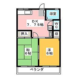 サンシャイン A棟[2階]の間取り