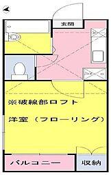 wing21江戸川[205号室]の間取り